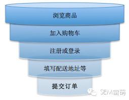 互联网精准广告定向技术_网络营销